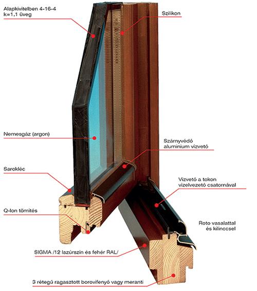 Fa nyílászáróink főbb jellemzői
